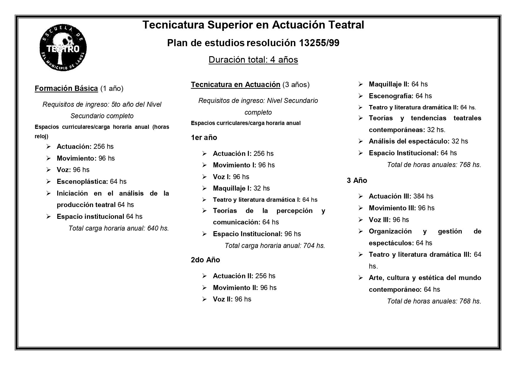 TEATRO PLAN DE ESTUDIOS CARRERA_page-0001